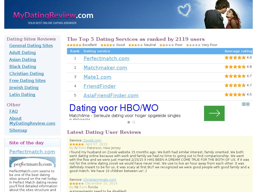 top 20 online dating sites 2012 The best way to go about things is to take advantage of the free registration and trial period most premium dating sites offer to check the site out and see if free online dating is something worth pursuing altogether you can experiement with some of the best free dating sites, without opening up your wallet.